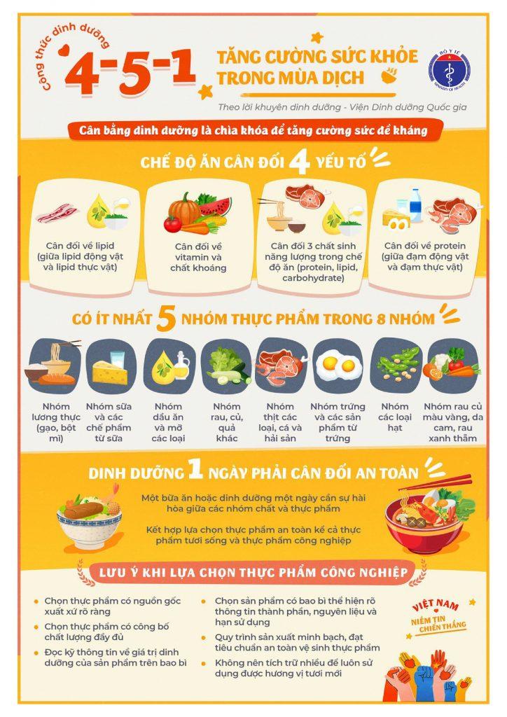 Công thức dinh dưỡng 4-5-1